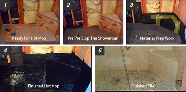 Advanced Concepts Shower Pan Waterproofing And Hot Mop Pro